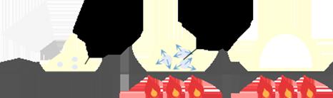 図:シュー生地が膨らむ仕組み