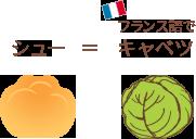 「シュー」はフランス語で「キャベツ」の意味