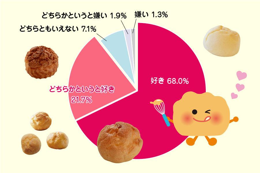 2017.7シューNavi用グラフ.jpg