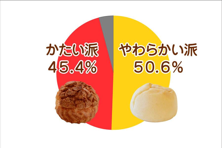 2017.5シューNavi用グラフ_対決n.jpg